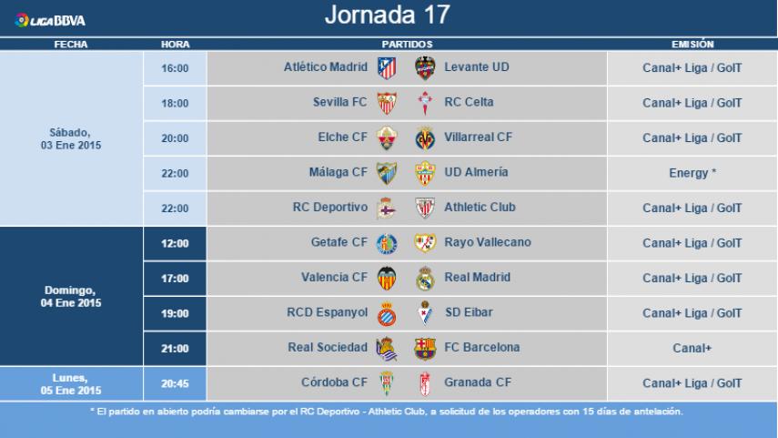 Horarios de la jornada 17 de la Liga BBVA