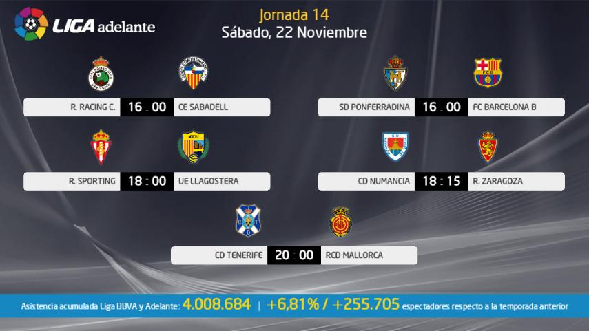 Sporting, Mallorca y Ponferradina, a seguir pisando fuerte