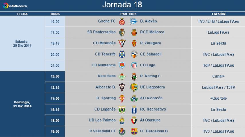 Modificación de horarios de la jornada 18 de la Liga Adelante