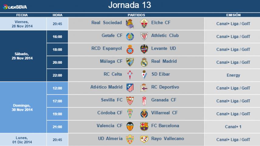 Modificación de horarios de la jornada 13 de la Liga BBVA