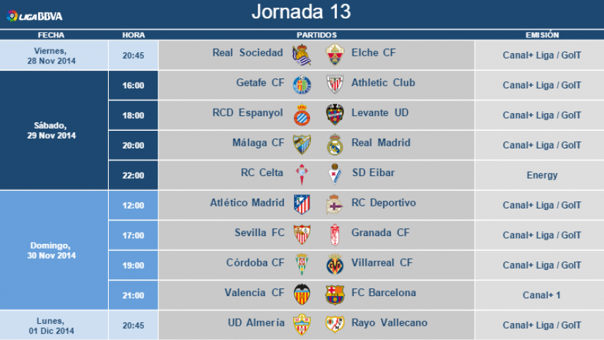 Horarios de la jornada 13 de la Liga BBVA