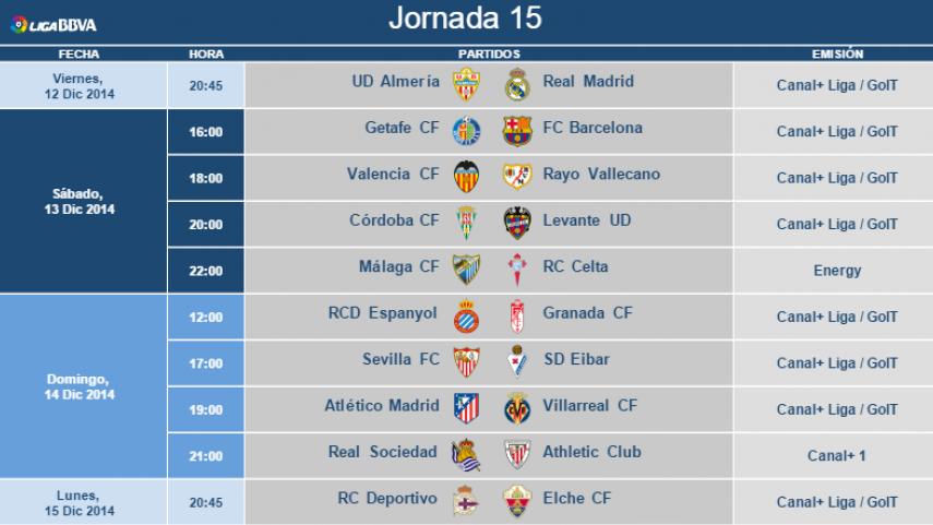 Horarios de la jornada 15 de la Liga BBVA