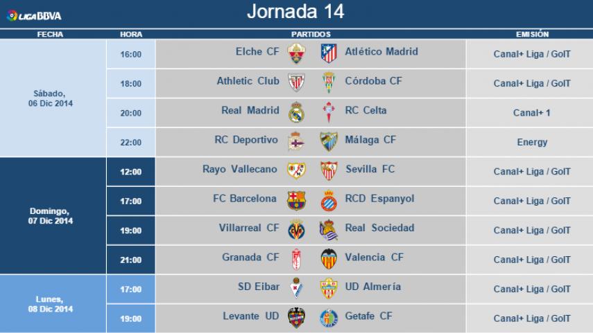 Horarios de la jornada 14 de la Liga BBVA