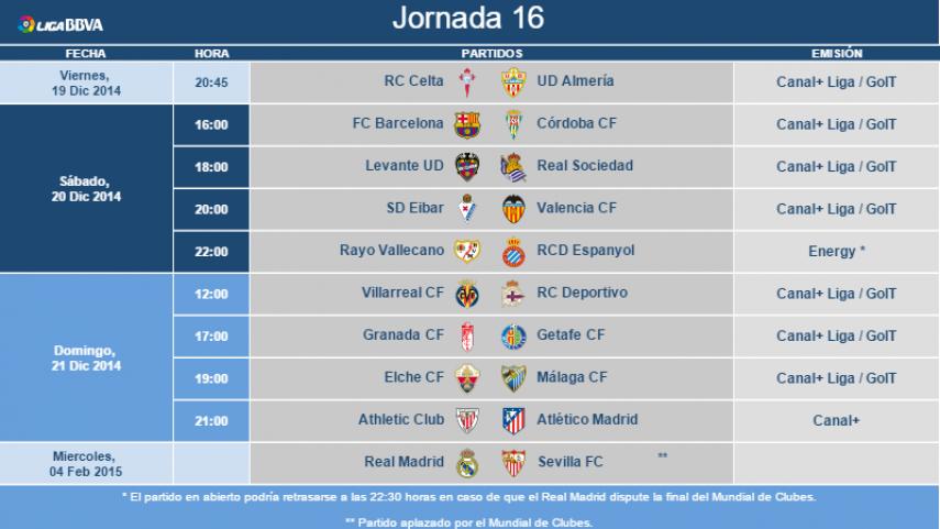 Horarios de la jornada 16 de la Liga BBVA