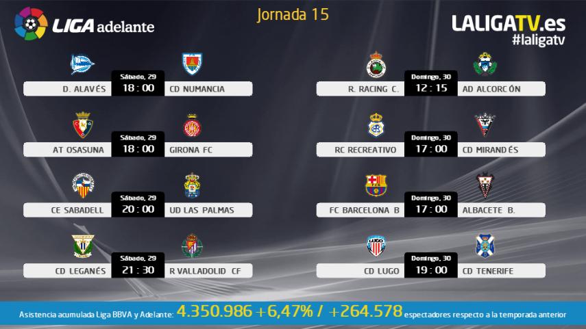 La Liga TV, protagonista del fin de semana futbolístico
