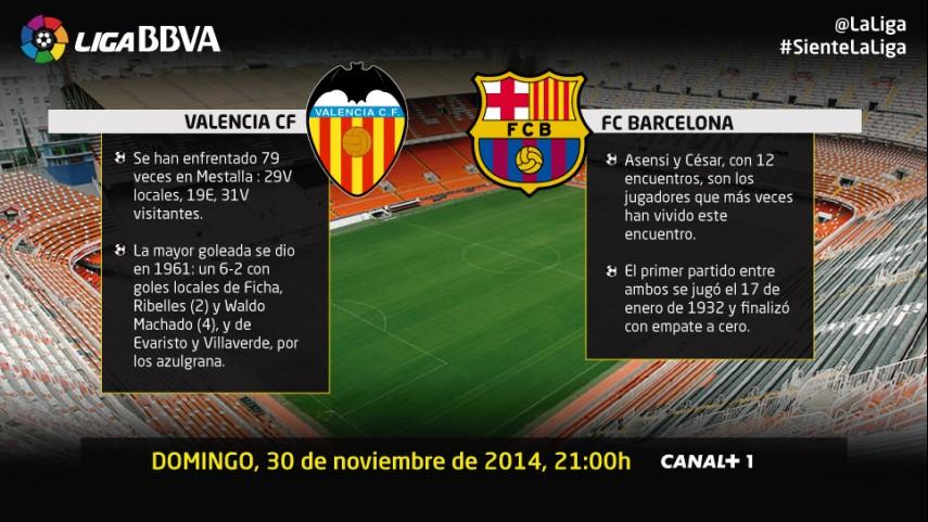 El Valencia buscará resurgir ante el Barcelona