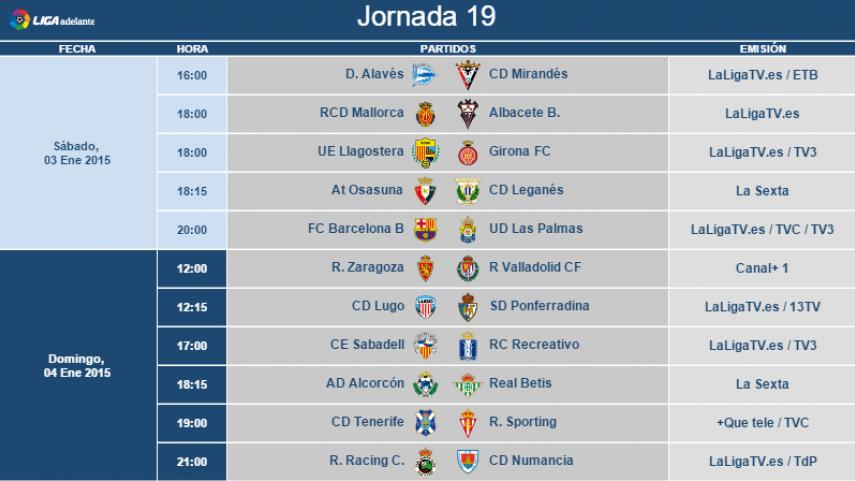 Horarios de la jornada 19 de la Liga Adelante