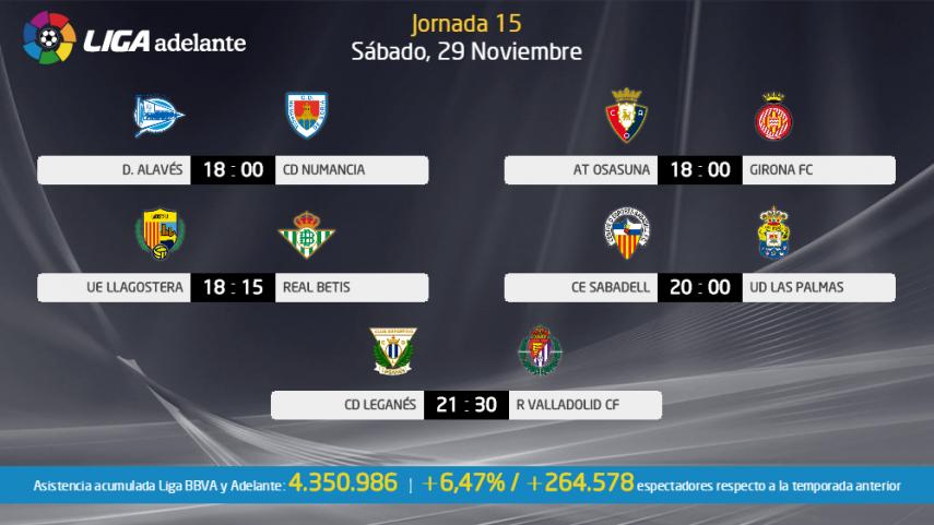 Leadership up for grabs in the Liga Adelante