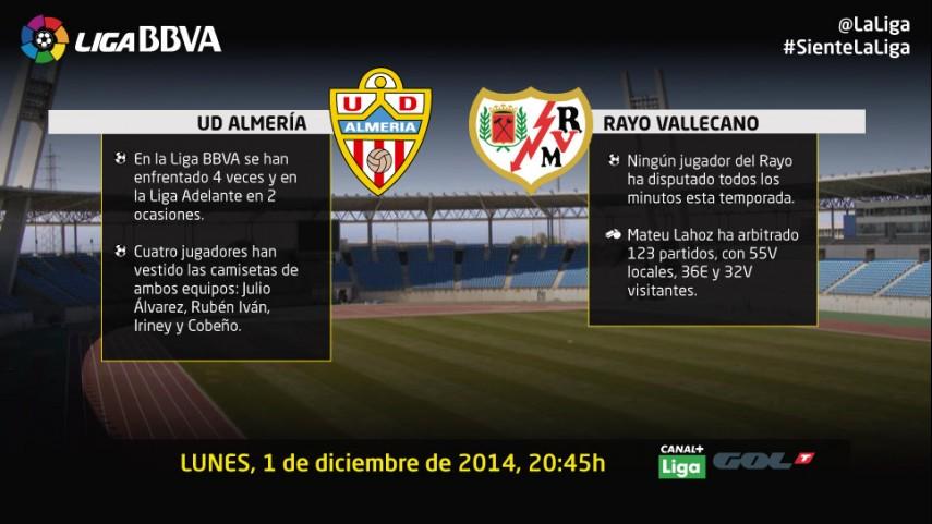 El Almería busca conquistar su feudo