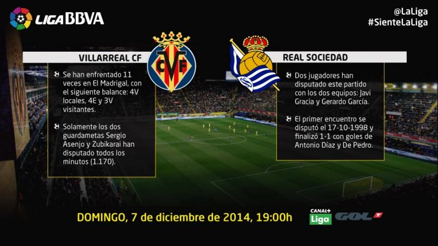 Villarreal y Real Sociedad quieren seguir creciendo