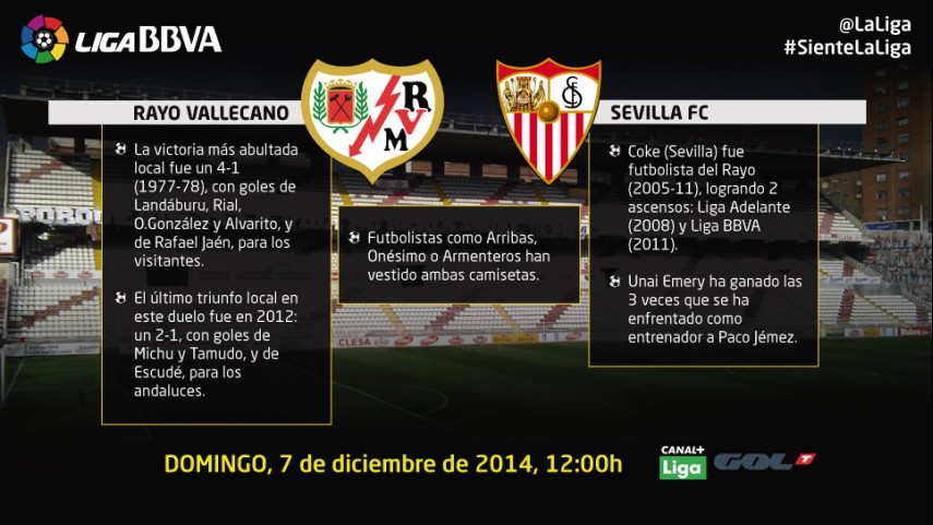 Rayo y Sevilla examinan sus buenas sensaciones
