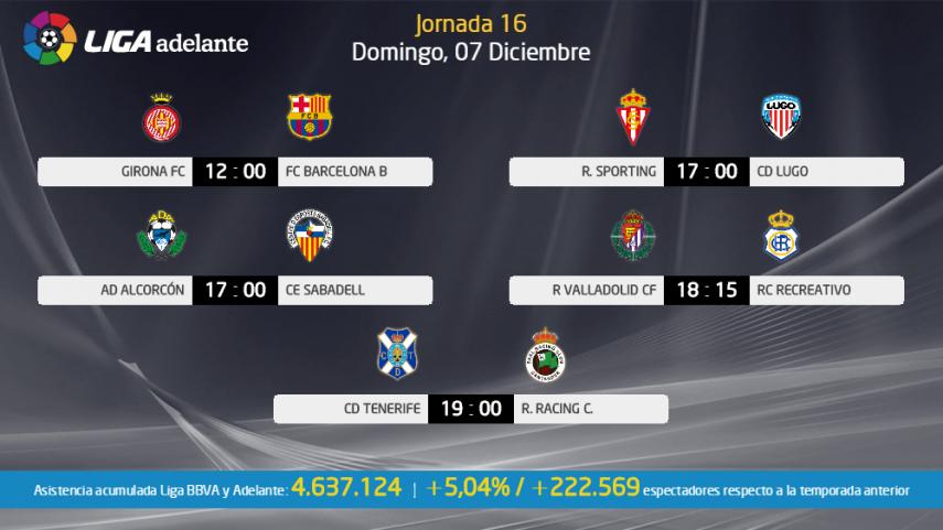 Intense Sunday of football in the Liga Adelante