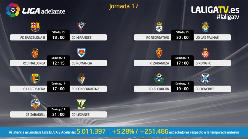 Una gran jornada en La Liga TV