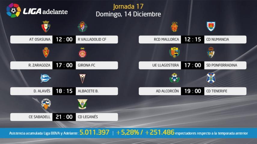 A Sunday of must-wins in La Liga Adelante
