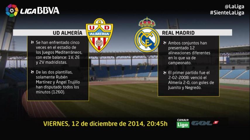 El Almería empieza de cero ante el Real Madrid