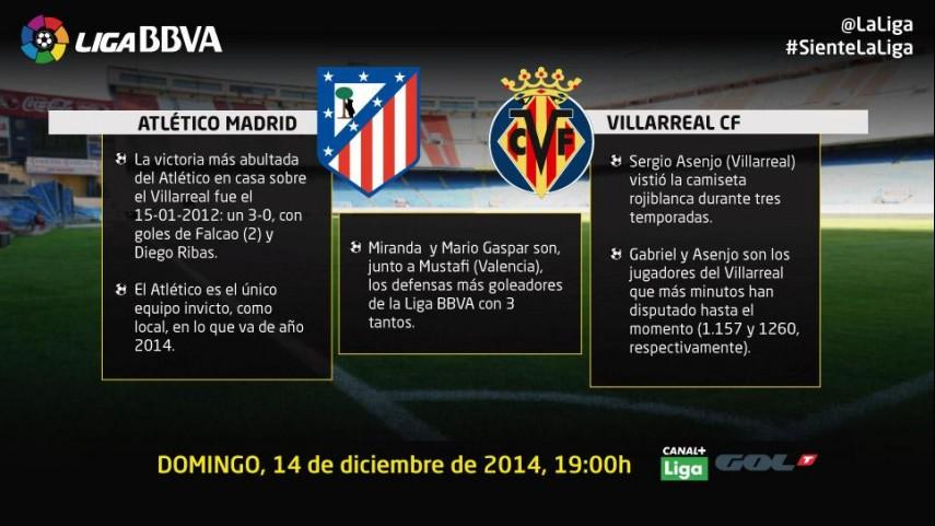 Altas aspiraciones en el Vicente Calderón