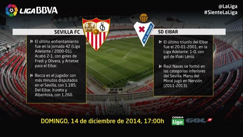 El Sevilla mide a la revelación de la Liga BBVA