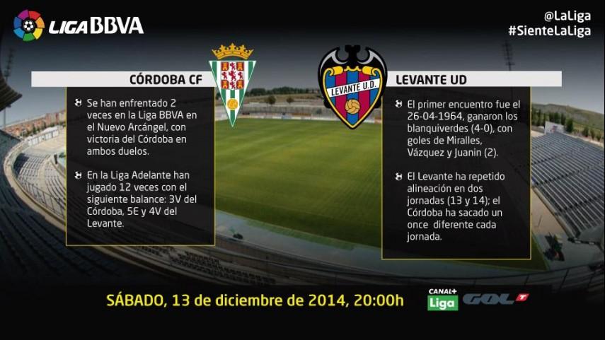 El Córdoba quiere repetir en el Nuevo Arcángel