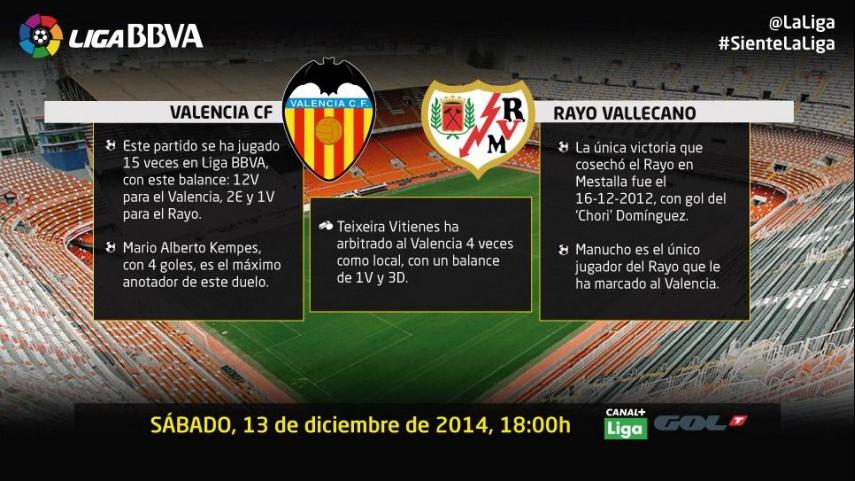 El Valencia quiere salir del bache