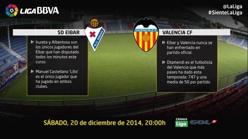 El Eibar quiere redondear un año mágico ante el Valencia