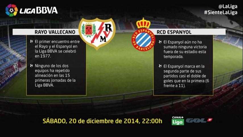 Acabar 2014 en positivo, vital para Rayo y Espanyol