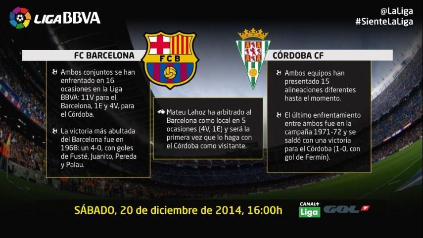 El FC Barcelona quiere acercarse al líder