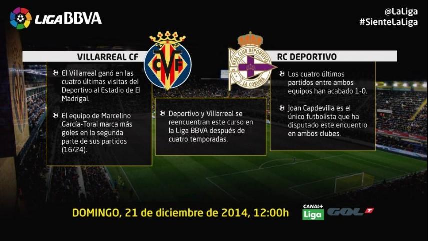 El Deportivo pone a prueba la racha del Villarreal