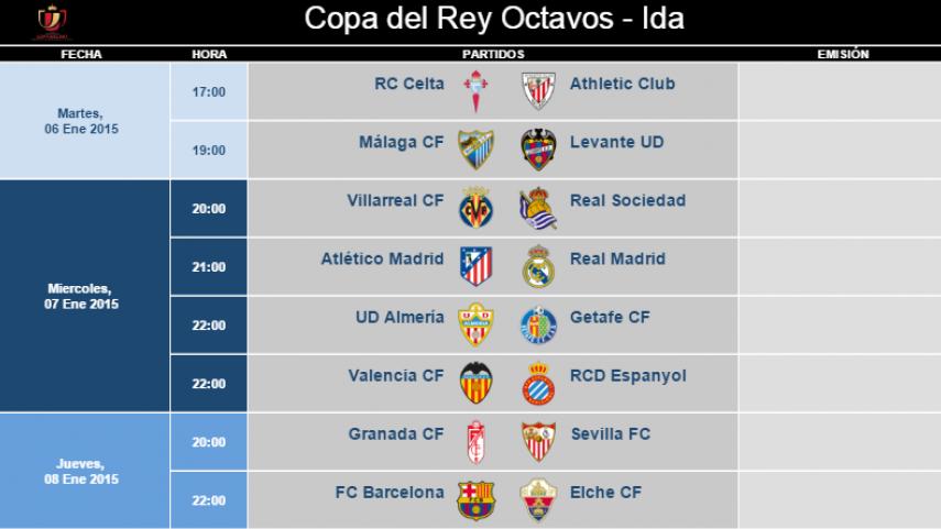 Horarios octavos de final Copa del Rey