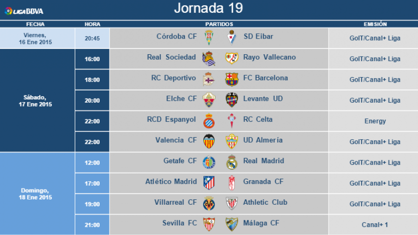 Horarios de la jornada 19 de la Liga BBVA