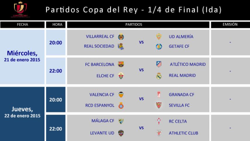 Horarios de la ida de cuartos de final de Copa