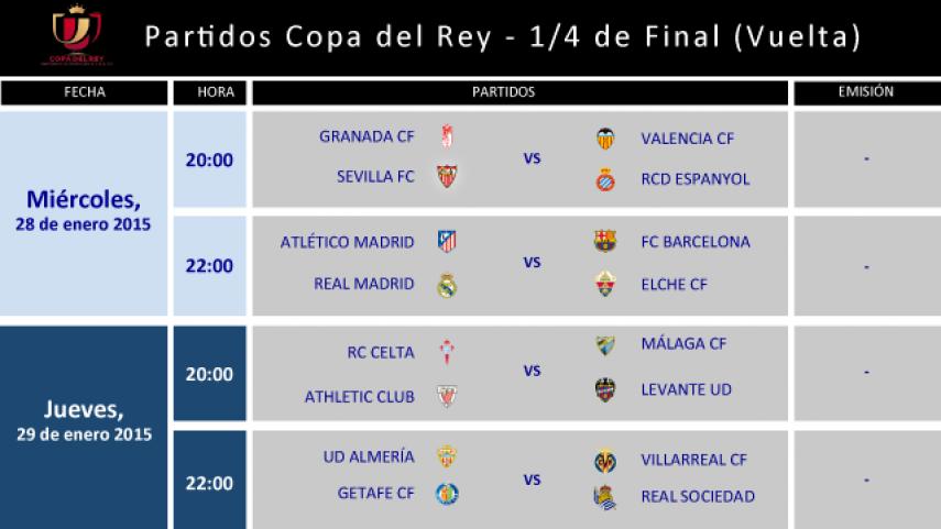 Horarios de la vuelta de cuartos de final de Copa