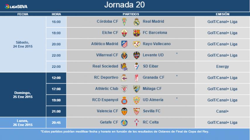 Horarios de la jornada 20 de la Liga BBVA