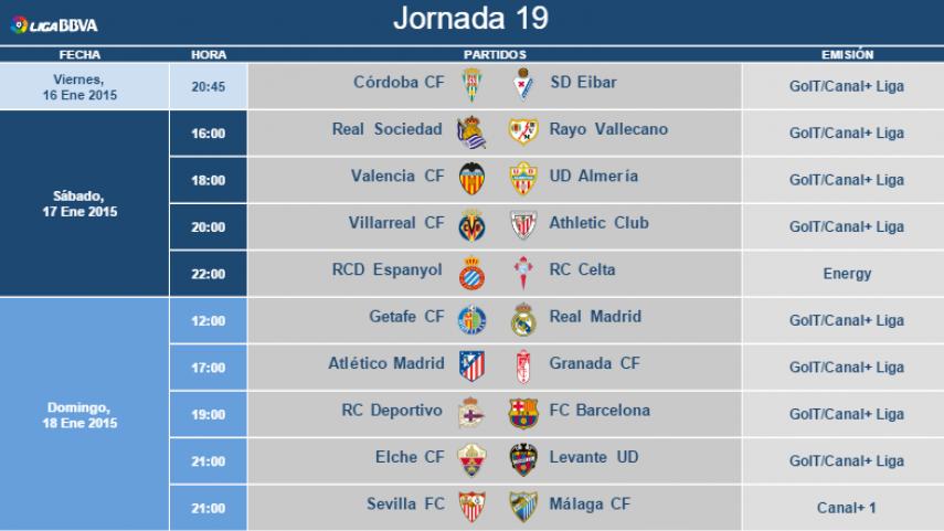 Modificación de horarios de la jornada 19 de la Liga BBVA