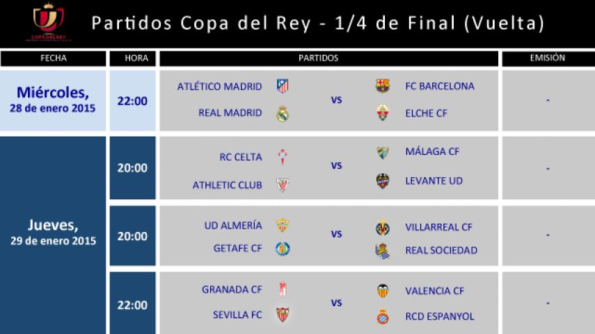 Modificación horarios Copa del Rey