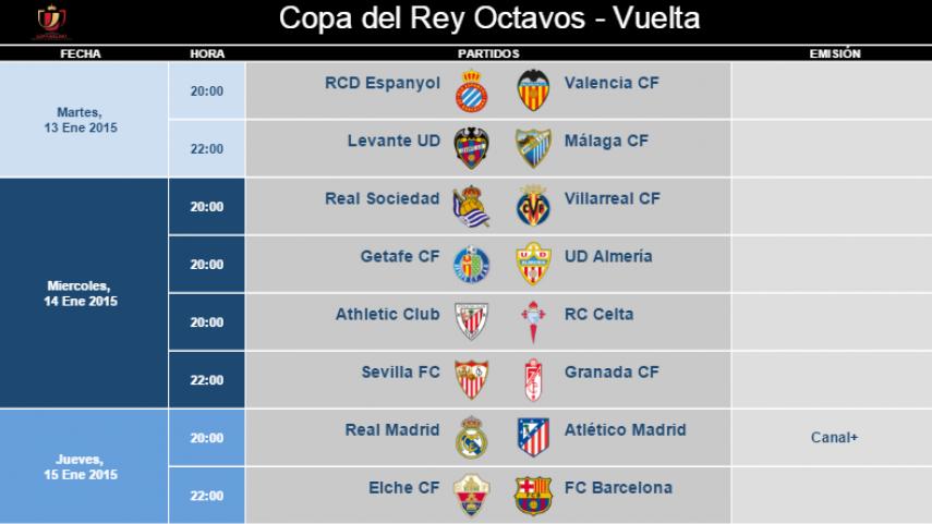 Modificación horarios en la vuelta de los octavos de final de la Copa del Rey