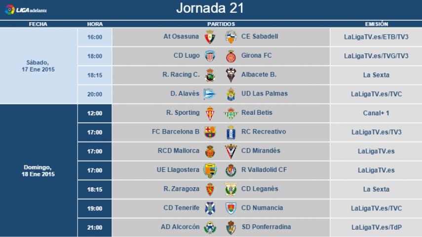 Horarios de la jornada 21 de la Liga Adelante