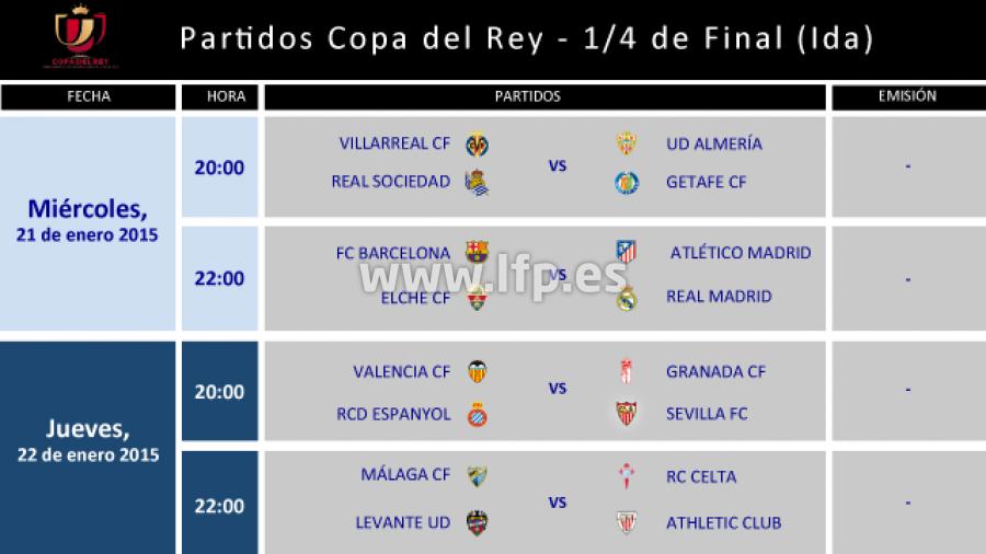 Horarios de la ida de cuartos de final de Copa | Noticias | Liga de ...