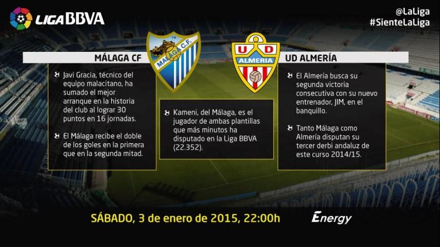 Empezar con buen pie, objetivo para Málaga y Almería