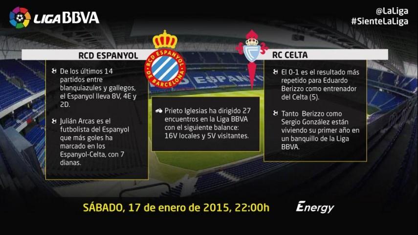 El Celta busca romper su sequía ante un Espanyol 'reforzado'
