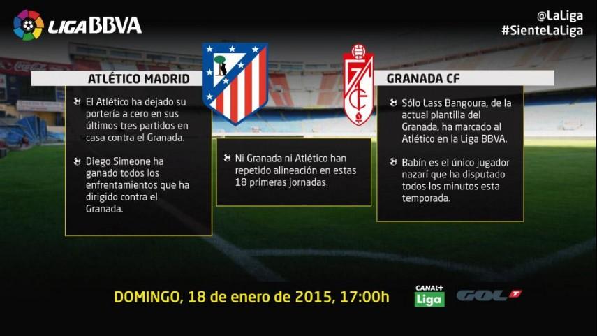 El Calderón recibe a un Granada con necesidad