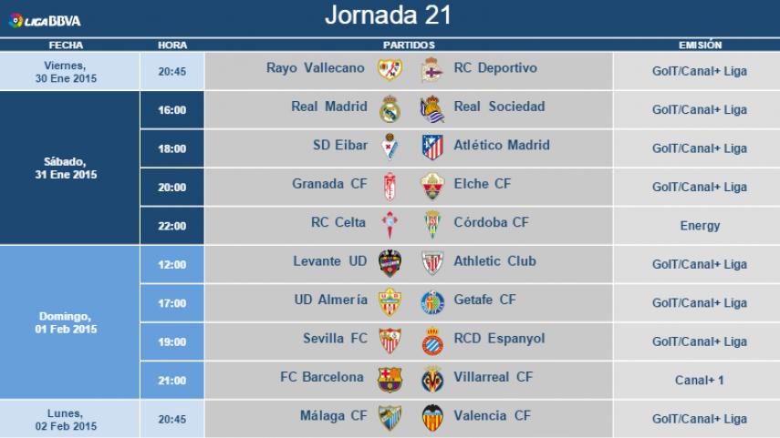 Horarios de la jornada 21 de la Liga BBVA