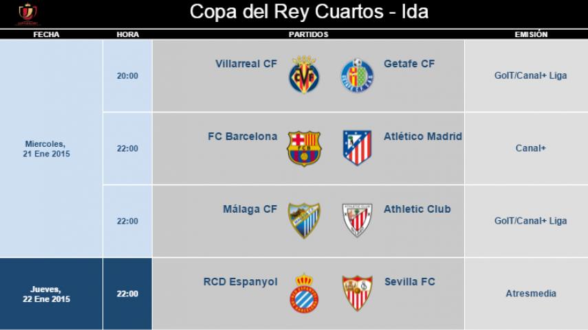 Copa del Rey: horarios de cuartos de final, ida