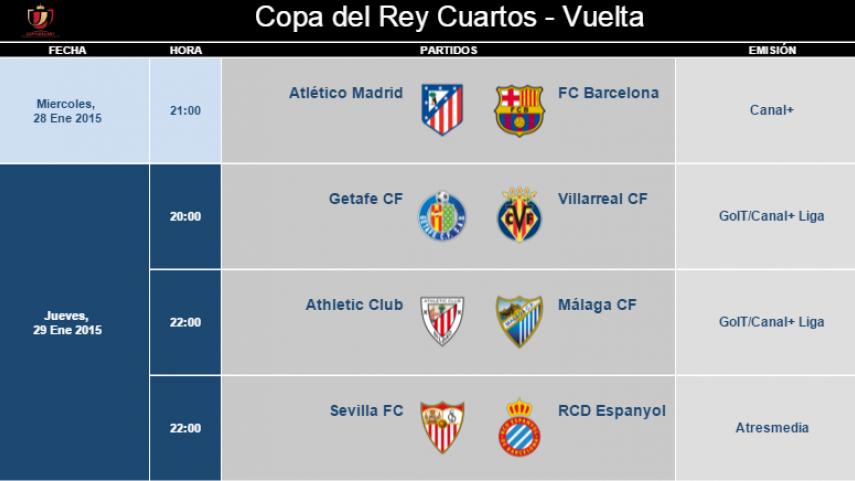 Copa del Rey: horarios de cuartos de final, vuelta