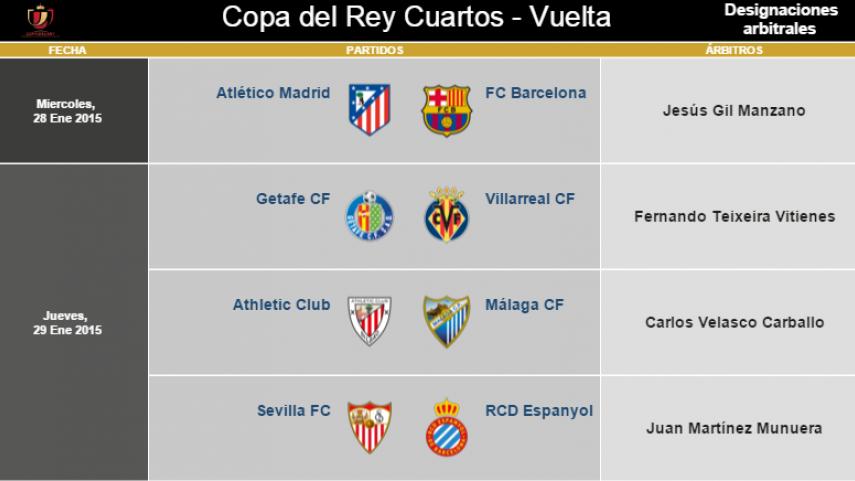 Árbitros para la vuelta de cuartos de Copa | Noticias | Liga ...