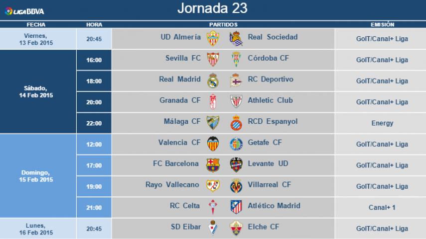 Horarios de la jornada 23 de Liga BBVA