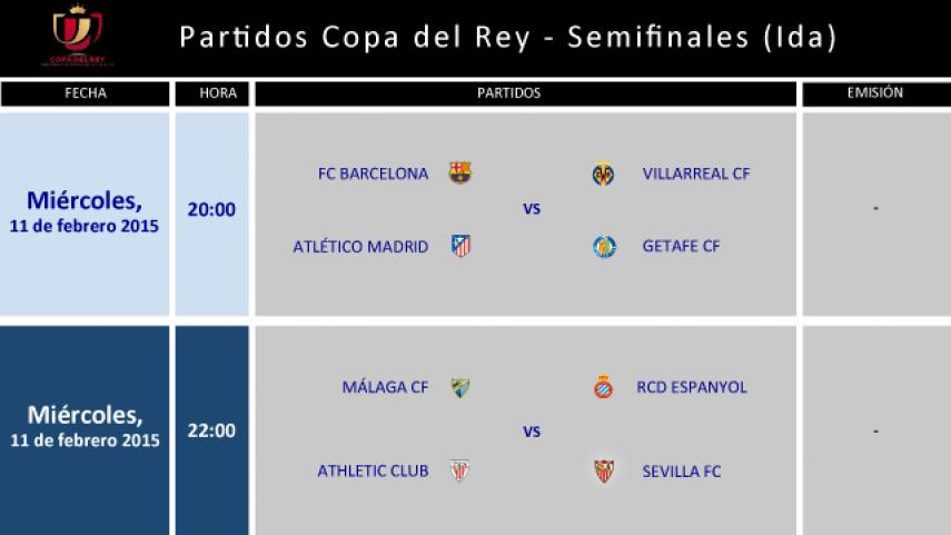 Copa del Rey: horarios de semifinales, ida