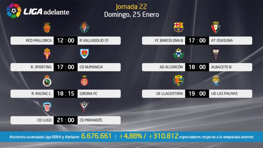 Las Palmas, Valladolid y Girona quieren mantenerse en lo más alto