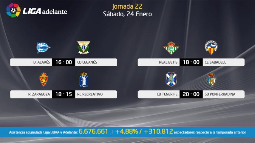 El Betis, al acecho del liderato de Las Palmas