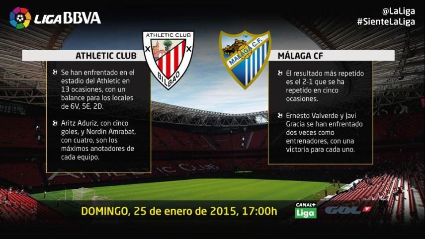 Athletic y Málaga, a recuperar la confianza