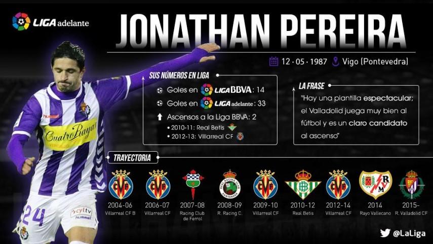 Jonathan Pereira, el nuevo ídolo de Pucela